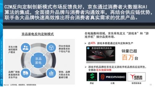 报告:京东电脑数码11.11用户首选心智依旧牢不可撼 好物资讯 第2张