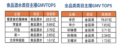 辛巴辛选4大核心竞争力 值得直播电商企业抄作业 电商 第5张