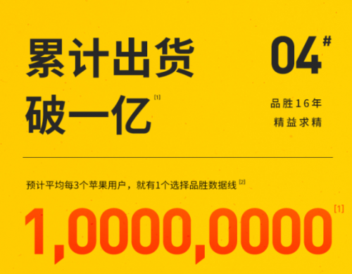 """斩获京东618""""里程碑""""奖杯,品胜累计销售手机配件超5000万件"""